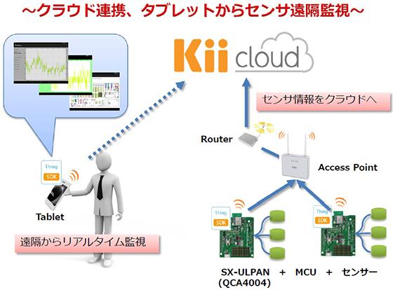 IoT_demo.jpg