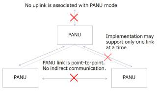 blueip_panu_s.jpg