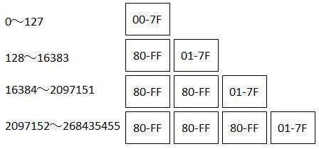 length-mqtt.jpg
