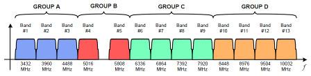 uwb_band_s.jpg
