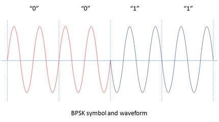 wave_bpsk.jpg