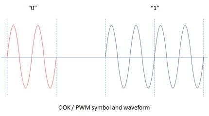 wave_pwm.jpg