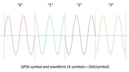 wave_qpsk.jpg