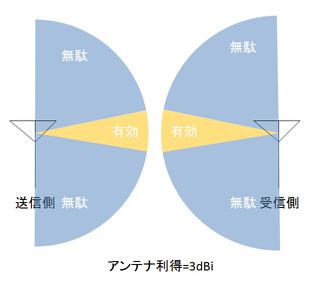 ant3db.jpg