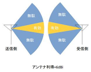 ant6db.jpg