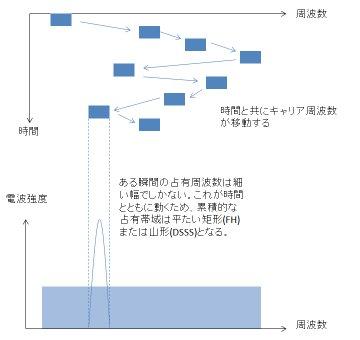 fh_spectrum.jpg