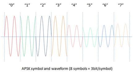 wave_apsk.jpg