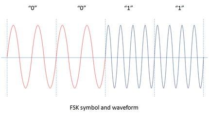 wave_fsk.jpg