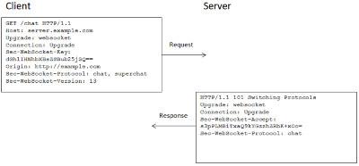 websocket01-small.jpg